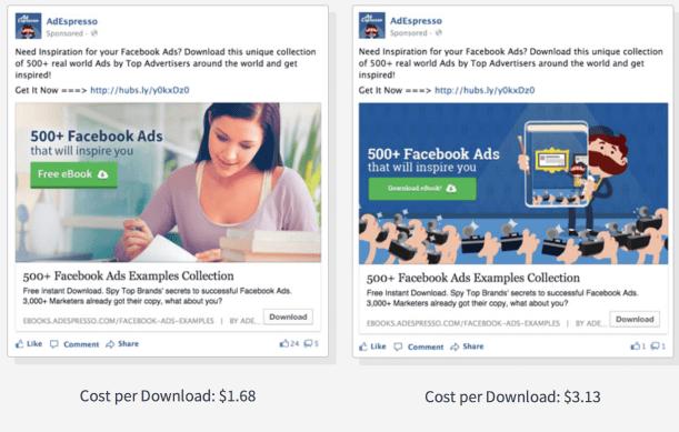 为什么您的Facebook广告被批准并处于活动状态但没有覆盖或者流量曝光?