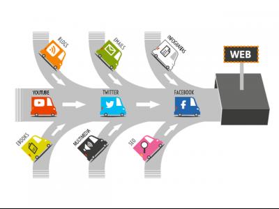 trafico de web de calidad