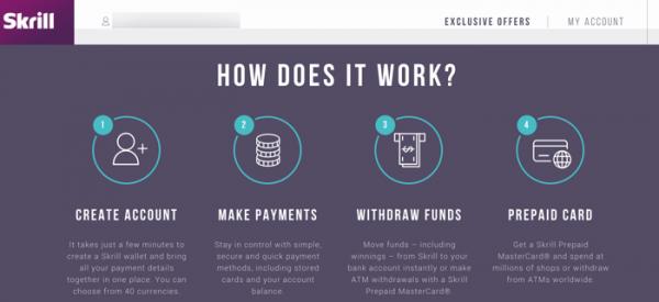 alternativas de PayPal