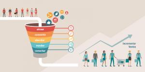 ¿Cómo transitar el embudo de ventas para lograr mejores conversiones? ¡Aquí te lo explicamos!