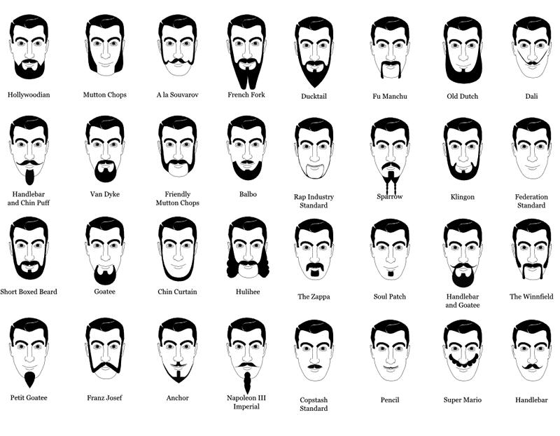 mercadeo personalizado barbas
