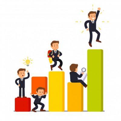 etapas de un emprendedor