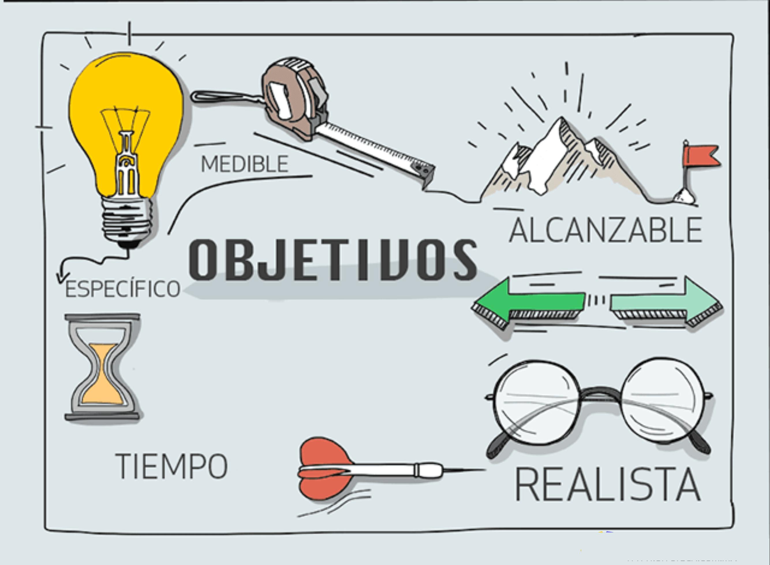Metas y objetivos: ¿Cuáles son las diferencias?