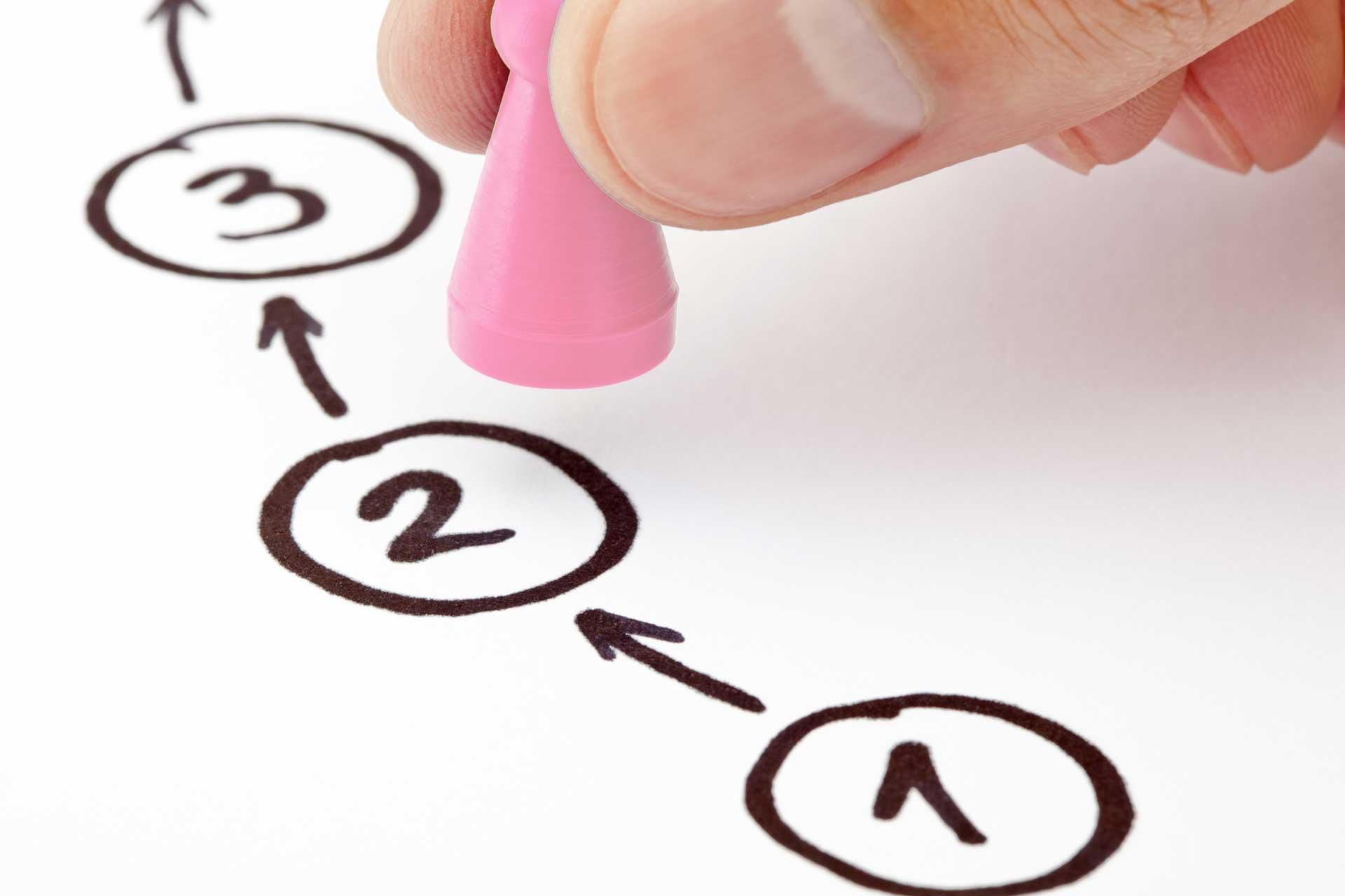 pasos para una estrategia