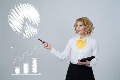 dos aspectos de la gestion empresarial
