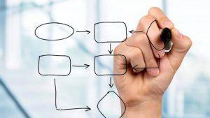 El proceso de negociación explicado paso a paso