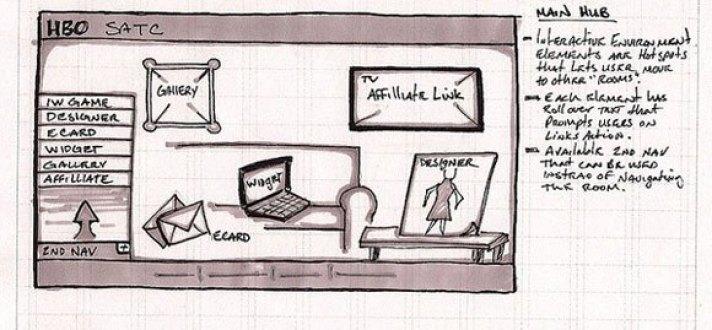 qué es un wireframe