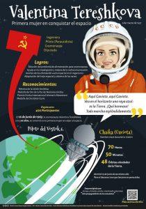 infografía científica