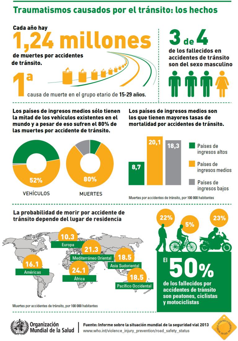 infografías estadísticas