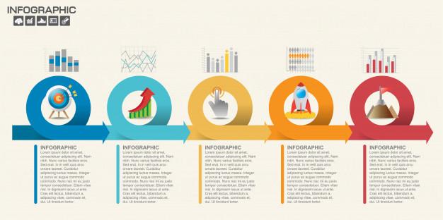 infografias de procesos